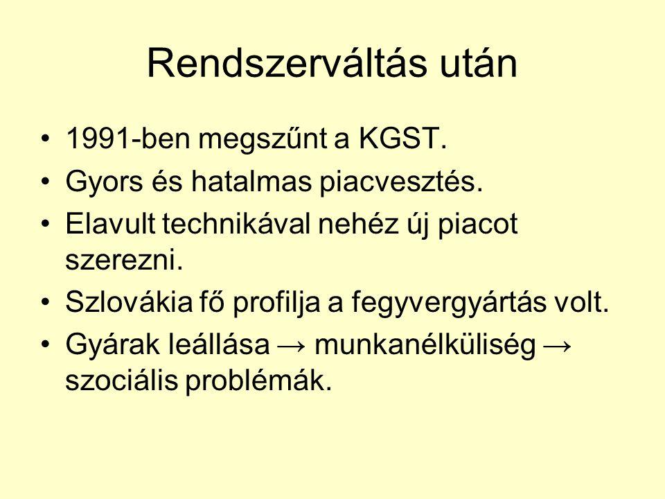 Rendszerváltás után 1991-ben megszűnt a KGST. Gyors és hatalmas piacvesztés. Elavult technikával nehéz új piacot szerezni. Szlovákia fő profilja a feg