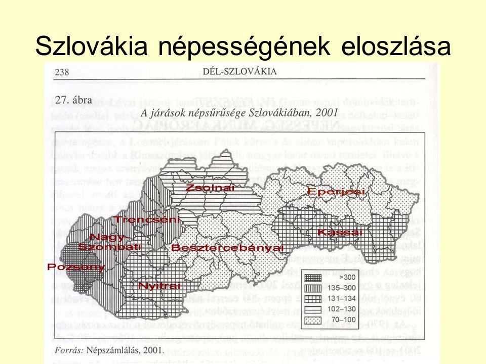 Szlovákia népességének eloszlása