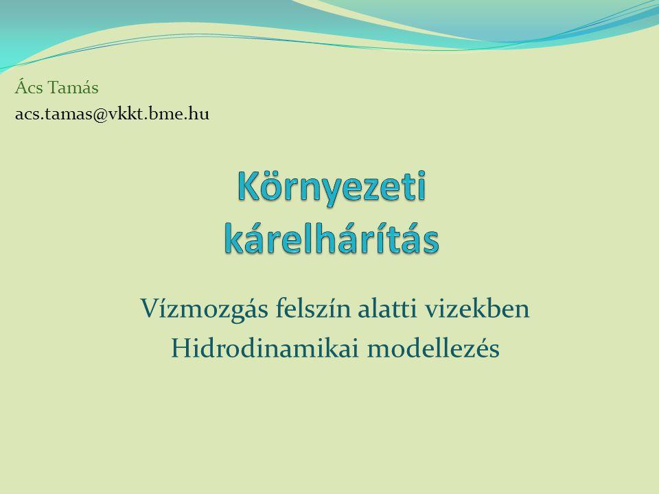 Vízmozgás felszín alatti vizekben Hidrodinamikai modellezés Ács Tamás acs.tamas@vkkt.bme.hu