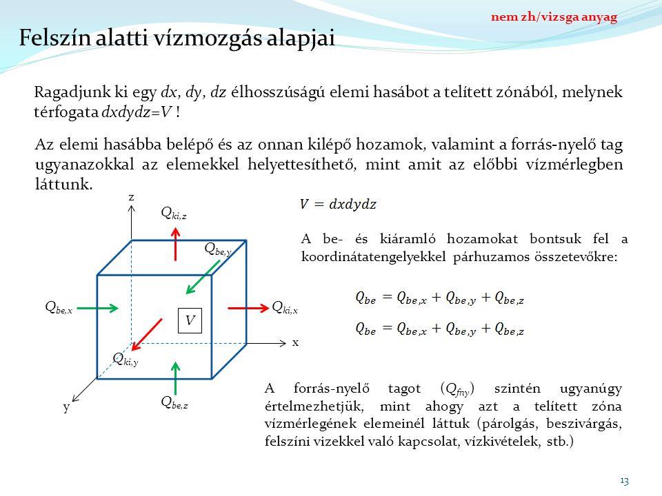 Felszín alatti vízmozgás alapjai 13 Ragadjunk ki egy dx, dy, dz élhosszúságú elemi hasábot a telített zónából, melynek térfogata dxdydz=V ! Q be,x Q k