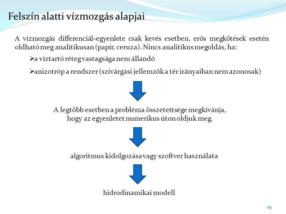 Felszín alatti vízmozgás alapjai 29 A vízmozgás differenciál-egyenlete csak kevés esetben, erős megkötések esetén oldható meg analitikusan (papír, ceruza).