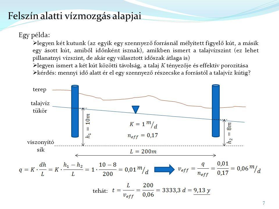 7 Felszín alatti vízmozgás alapjai Egy példa:  legyen két kutunk (az egyik egy szennyező forrásnál mélyített figyelő kút, a másik egy ásott kút, amib