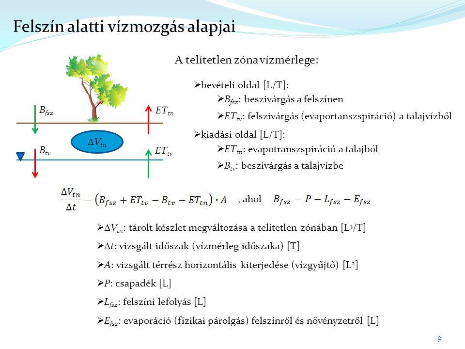 9 Felszín alatti vízmozgás alapjai A telítetlen zóna vízmérlege: B tv B fsz ET tn ET tv  V tn  bevételi oldal [L/T]:  B fsz : beszivárgás a felszínen  ET tv : felszivárgás (evaportanszspiráció) a talajvízből  kiadási oldal [L/T]:  ET tn : evapotranszspiráció a talajból  B tv : beszivárgás a talajvízbe, ahol   V tn : tárolt készlet megváltozása a telítetlen zónában [L 3 /T]   t: vizsgált időszak (vízmérleg időszaka) [T]  A: vizsgált térrész horizontális kiterjedése (vízgyűjtő) [L 2 ]  P: csapadék [L]  L fsz : felszíni lefolyás [L]  E fsz : evaporáció (fizikai párolgás) felszínről és növényzetről [L]