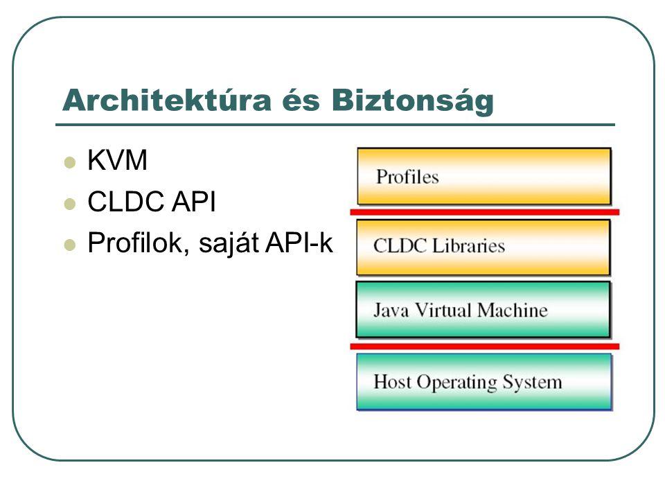 Architektúra és Biztonság KVM (Kilo Virtual Machine) A lehető legkisebb még teljes Java virtuális gép 40 – 80 kB 16 – 32 bites CISC, RISC processzorok (jelenleg több mint 25 környezetben) Alkalmazás menedzsment: Gyakran nincs fájlrendszer (Letöltés, Betöltés) Rendelkezésre áll valamilyen tároló rendszer (általában C nyelven) Alkalmazások listázása Alkalmazás kiválasztása és futtatása Alkalmazások törlése