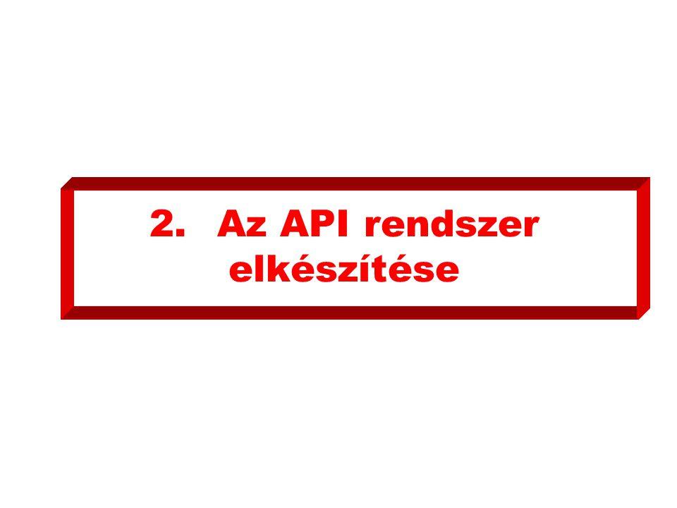 2.Az API rendszer elkészítése