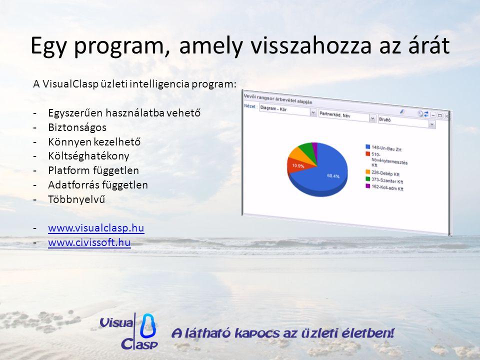 Egy program, amely visszahozza az árát A VisualClasp üzleti intelligencia program: -Egyszerűen használatba vehető -Biztonságos -Könnyen kezelhető -Költséghatékony -Platform független -Adatforrás független -Többnyelvű -www.visualclasp.huwww.visualclasp.hu -www.civissoft.huwww.civissoft.hu