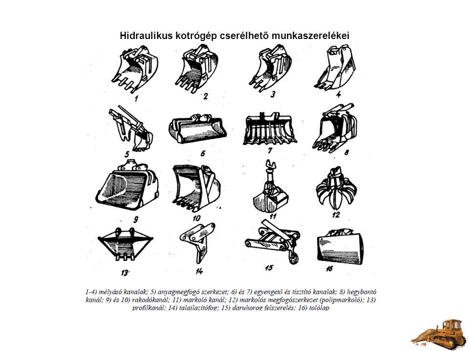 Hidraulikus kotrógép cserélhető munkaszerelékei