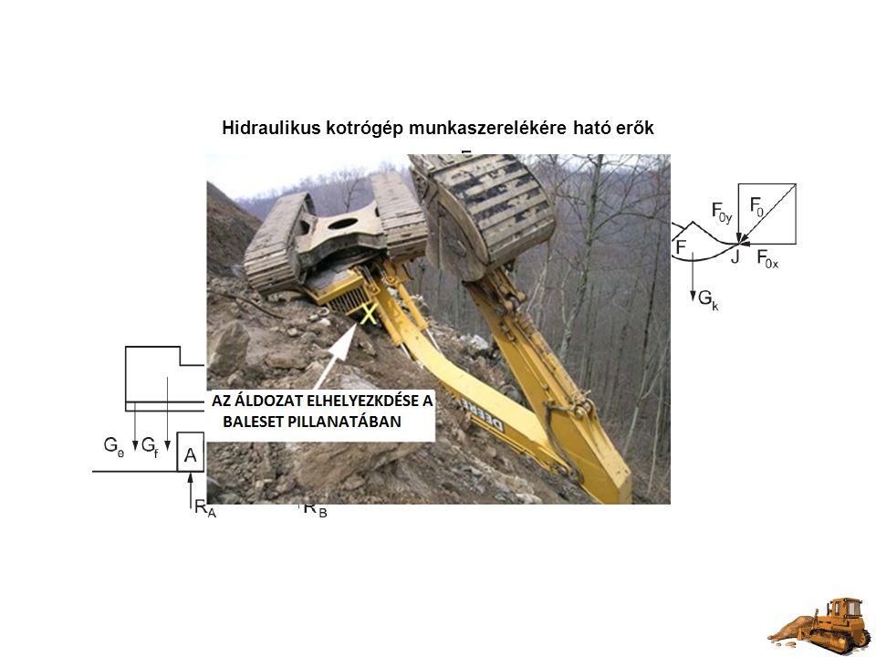 Hidraulikus kotrógép munkaszerelékére ható erők