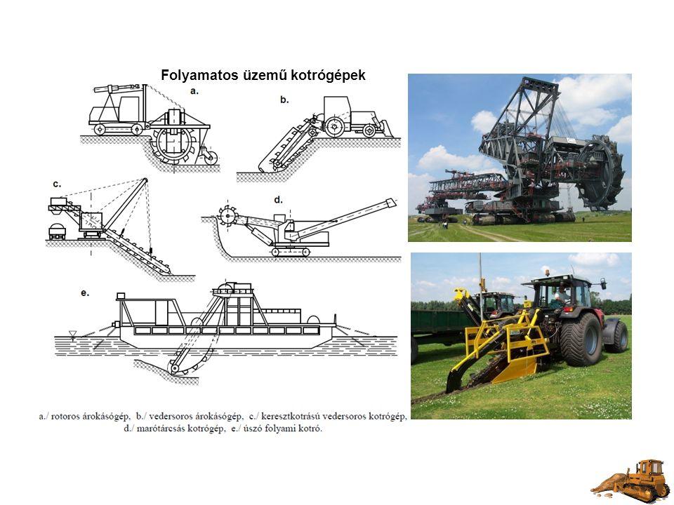 Folyamatos üzemű kotrógépek