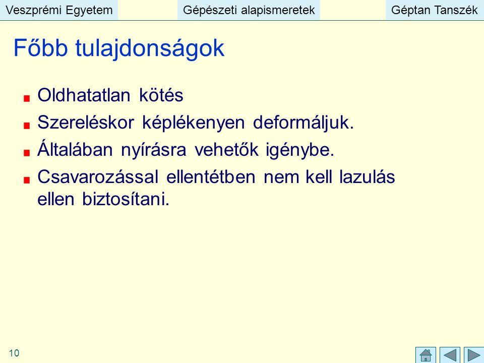 Veszprémi EgyetemGépészeti alapismeretekGéptan TanszékVeszprémi EgyetemGépészeti alapismeretekGéptan Tanszék 10 Oldhatatlan kötés Szereléskor képléken