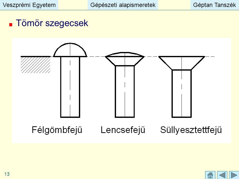 Veszprémi EgyetemGépészeti alapismeretekGéptan TanszékVeszprémi EgyetemGépészeti alapismeretekGéptan Tanszék 13 Tömör szegecsek