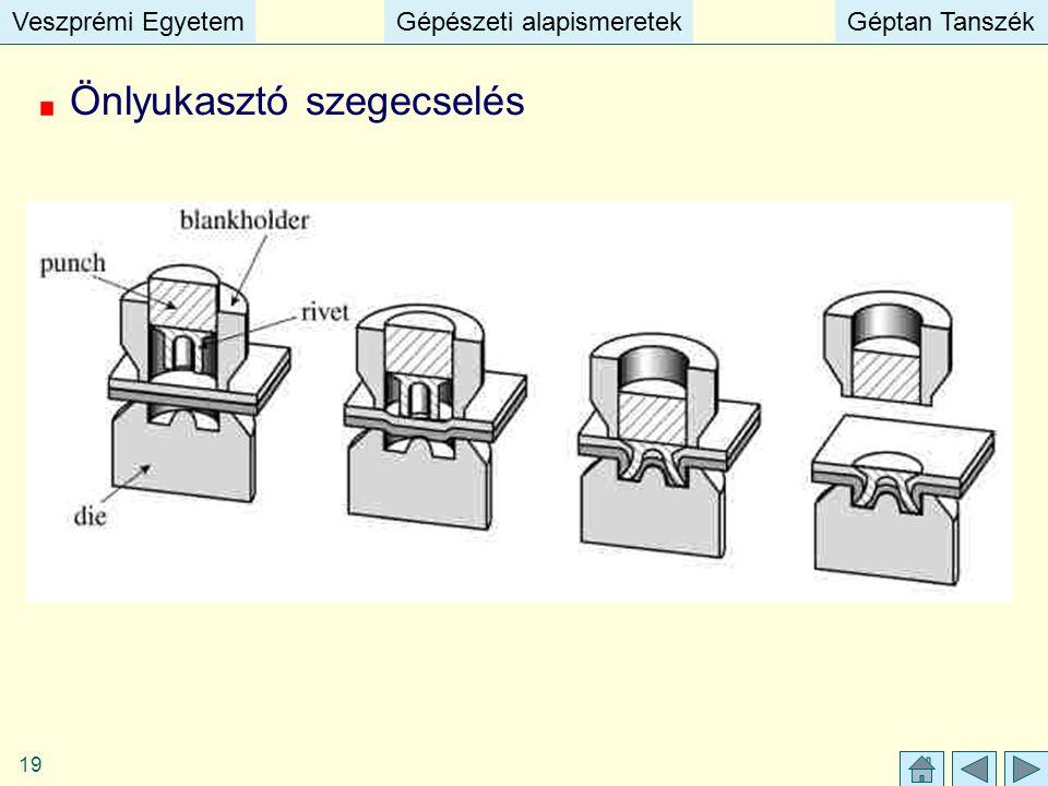 Veszprémi EgyetemGépészeti alapismeretekGéptan TanszékVeszprémi EgyetemGépészeti alapismeretekGéptan Tanszék 19 Önlyukasztó szegecselés