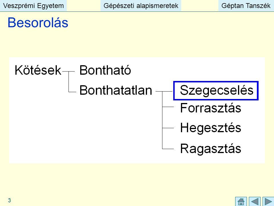 Veszprémi EgyetemGépészeti alapismeretekGéptan TanszékVeszprémi EgyetemGépészeti alapismeretekGéptan Tanszék 3 Besorolás