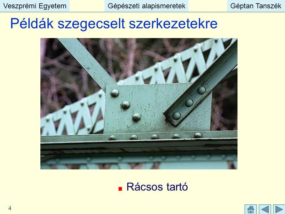 Veszprémi EgyetemGépészeti alapismeretekGéptan TanszékVeszprémi EgyetemGépészeti alapismeretekGéptan Tanszék 15 POP szegecs