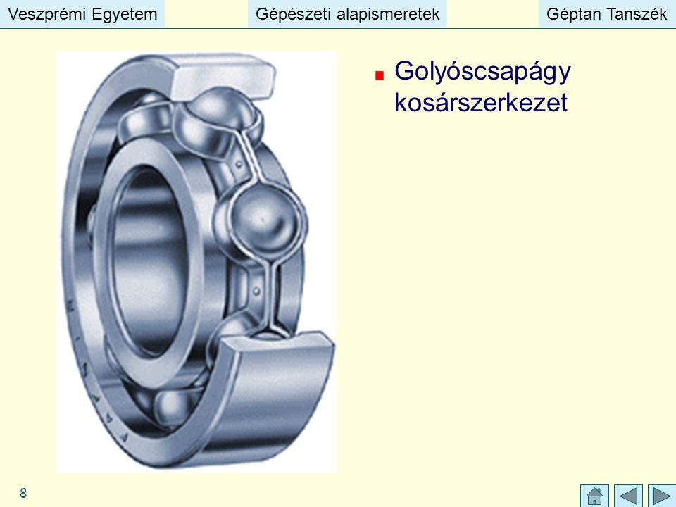 Veszprémi EgyetemGépészeti alapismeretekGéptan TanszékVeszprémi EgyetemGépészeti alapismeretekGéptan Tanszék 8 Golyóscsapágy kosárszerkezet