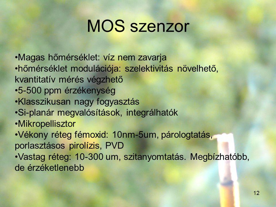 12 MOS szenzor Magas hőmérséklet: víz nem zavarja hőmérséklet modulációja: szelektivitás növelhető, kvantitatív mérés végzhető 5-500 ppm érzékenység K