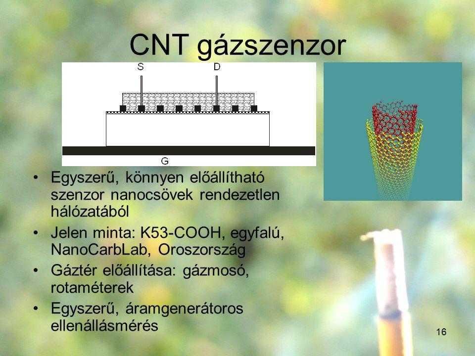 16 CNT gázszenzor Egyszerű, könnyen előállítható szenzor nanocsövek rendezetlen hálózatából Jelen minta: K53-COOH, egyfalú, NanoCarbLab, Oroszország G