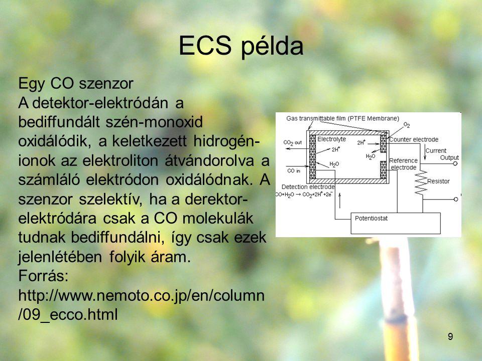 9 ECS példa Egy CO szenzor A detektor-elektródán a bediffundált szén-monoxid oxidálódik, a keletkezett hidrogén- ionok az elektroliton átvándorolva a