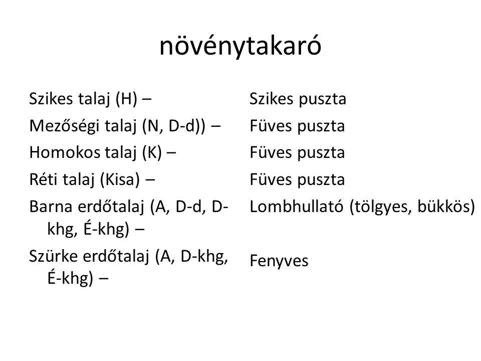 növénytakaró Szikes talaj (H) – Mezőségi talaj (N, D-d)) – Homokos talaj (K) – Réti talaj (Kisa) – Barna erdőtalaj (A, D-d, D- khg, É-khg) – Szürke erdőtalaj (A, D-khg, É-khg) – Szikes puszta Füves puszta Lombhullató (tölgyes, bükkös) Fenyves