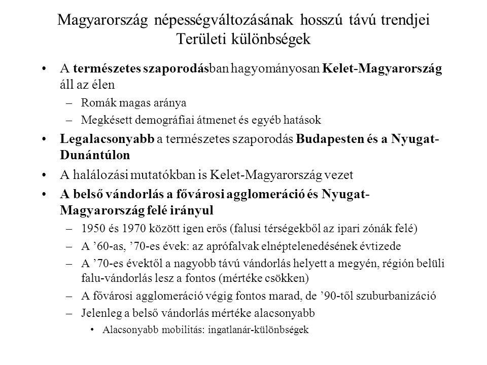 Magyarország népességváltozásának hosszú távú trendjei Területi különbségek A természetes szaporodásban hagyományosan Kelet-Magyarország áll az élen –Romák magas aránya –Megkésett demográfiai átmenet és egyéb hatások Legalacsonyabb a természetes szaporodás Budapesten és a Nyugat- Dunántúlon A halálozási mutatókban is Kelet-Magyarország vezet A belső vándorlás a fővárosi agglomeráció és Nyugat- Magyarország felé irányul –1950 és 1970 között igen erős (falusi térségekből az ipari zónák felé) –A '60-as, '70-es évek: az aprófalvak elnéptelenedésének évtizede –A '70-es évektől a nagyobb távú vándorlás helyett a megyén, régión belüli falu-vándorlás lesz a fontos (mértéke csökken) –A fővárosi agglomeráció végig fontos marad, de '90-től szuburbanizáció –Jelenleg a belső vándorlás mértéke alacsonyabb Alacsonyabb mobilitás: ingatlanár-különbségek