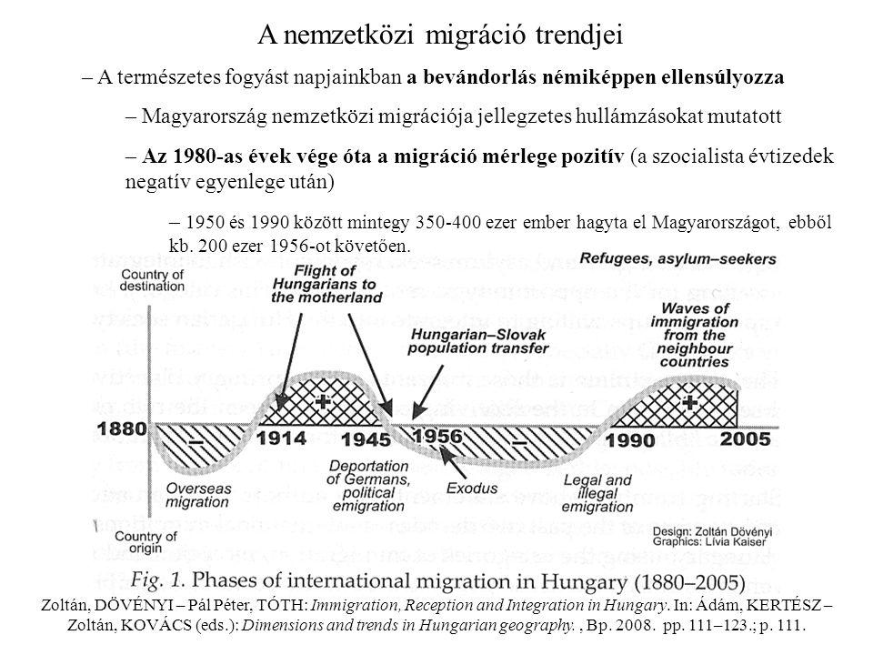 A nemzetközi migráció trendjei – A természetes fogyást napjainkban a bevándorlás némiképpen ellensúlyozza – Magyarország nemzetközi migrációja jellegzetes hullámzásokat mutatott – Az 1980-as évek vége óta a migráció mérlege pozitív (a szocialista évtizedek negatív egyenlege után) – 1950 és 1990 között mintegy 350-400 ezer ember hagyta el Magyarországot, ebből kb.