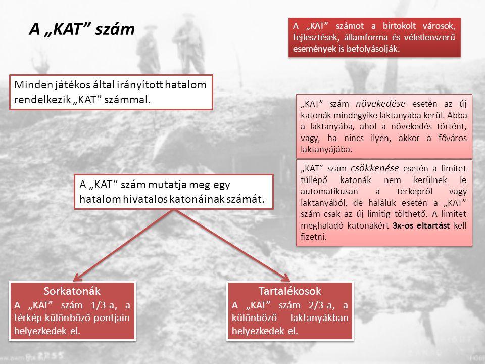 """A """"KAT"""" szám Minden játékos által irányított hatalom rendelkezik """"KAT"""" számmal. A """"KAT"""" szám mutatja meg egy hatalom hivatalos katonáinak számát. Sork"""