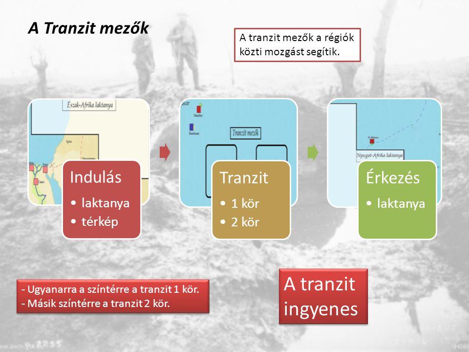 A Tranzit mezők A tranzit mezők a régiók közti mozgást segítik. Indulás laktanya térkép Tranzit 1 kör 2 kör Érkezés laktanya - Ugyanarra a színtérre a