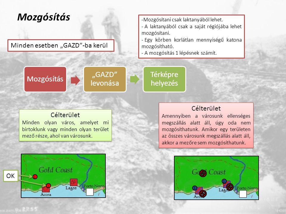 """Mozgósítás Minden esetben """"GAZD -ba kerül Mozgósítás """"GAZD levonása Térképre helyezés -Mozgósítani csak laktanyából lehet."""
