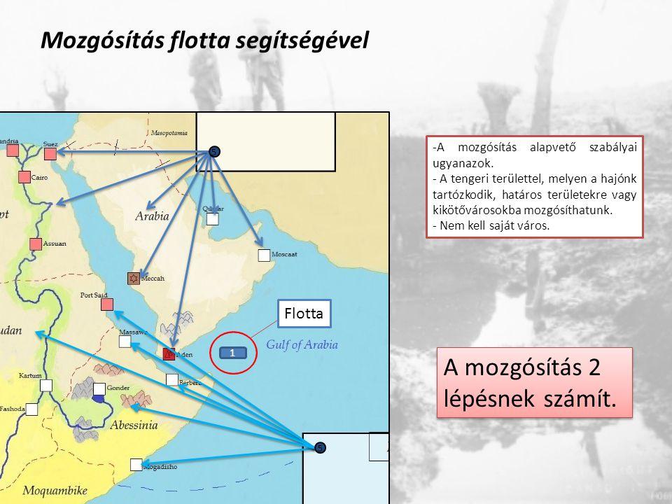 Mozgósítás flotta segítségével 1 Flotta -A mozgósítás alapvető szabályai ugyanazok. - A tengeri területtel, melyen a hajónk tartózkodik, határos terül