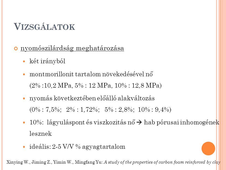 V IZSGÁLATOK nyomószilárdság meghatározása két irányból montmorillonit tartalom növekedésével nő (2% :10,2 MPa, 5% : 12 MPa, 10% : 12,8 MPa) nyomás következtében előálló alakváltozás (0% : 7,5%; 2% : 1,72%; 5% : 2,8%; 10% : 9,4%) 10%: lágyuláspont és viszkozitás nő  hab pórusai inhomogének lesznek ideális: 2-5 V/V % agyagtartalom Xinying W., Jiming Z., Yimin W., Mingfang Yu: A study of the properties of carbon foam reinforced by clay
