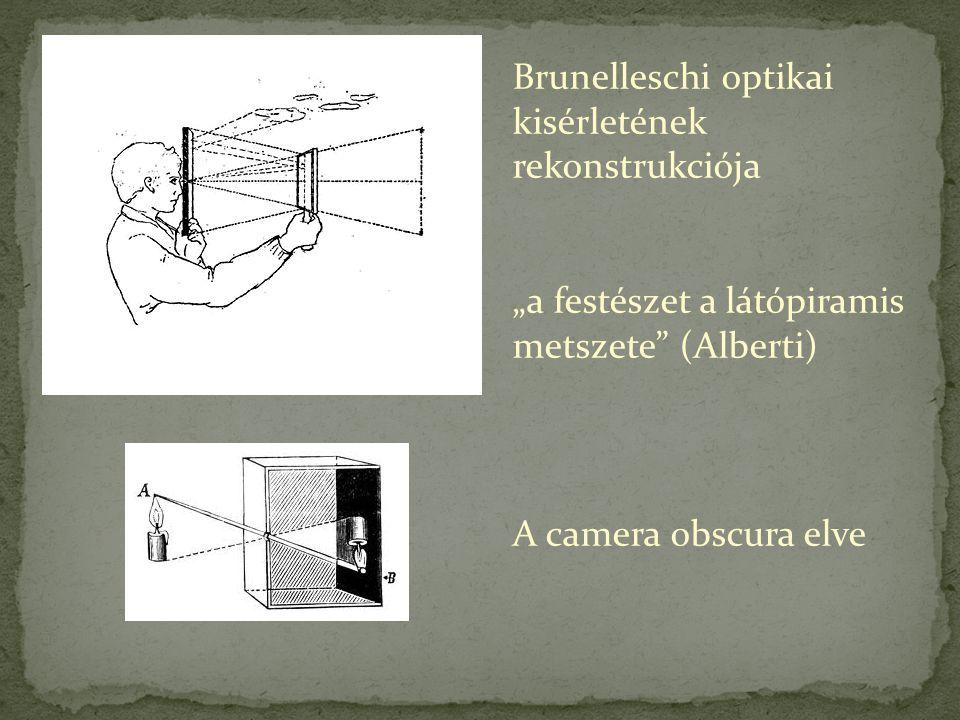 Brunelleschi optikai kisérletének rekonstrukciója a festészet a látópiramis metszete (Alberti) A camera obscura elve