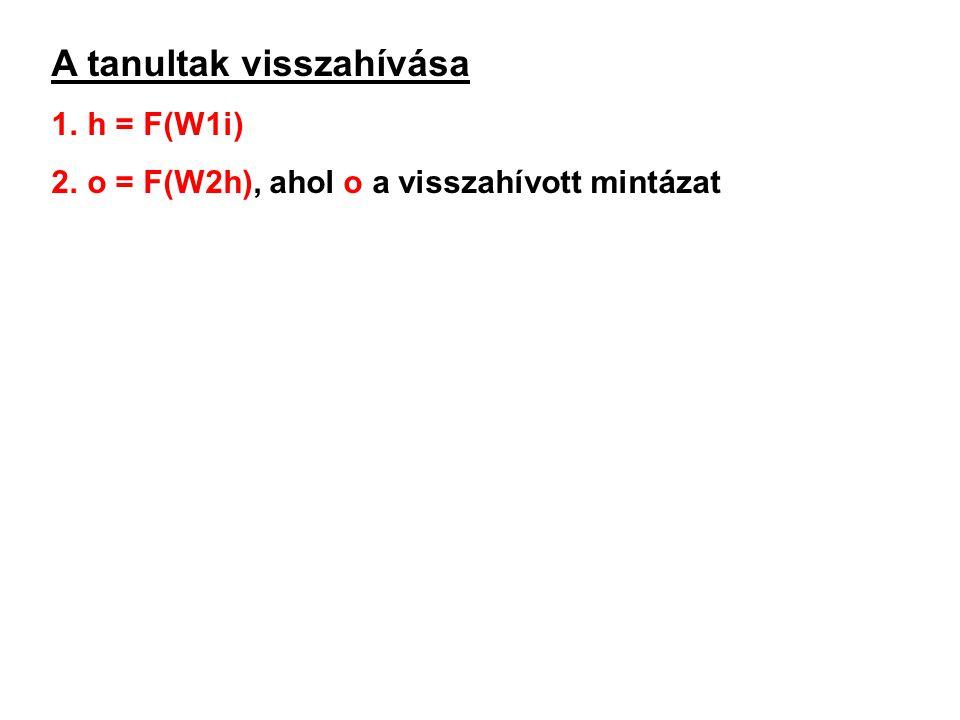 A tanultak visszahívása 1.h = F(W1i) 2.o = F(W2h), ahol o a visszahívott mintázat