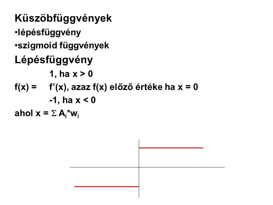 Küszöbfüggvények •lépésfüggvény •szigmoid függvények Lépésfüggvény 1, ha x > 0 f(x) = f'(x), azaz f(x) előző értéke ha x = 0 -1, ha x < 0 ahol x =  A