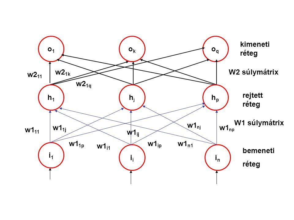 o1o1 okok oqoq i1i1 i inin w1 11 w1 ij w1 1j w1 1p w1 i1 w1 ip w1 n1 w1 nj w1 np kimeneti réteg h1h1 hjhj hphp rejtett réteg bemeneti réteg w2 11 w2 1