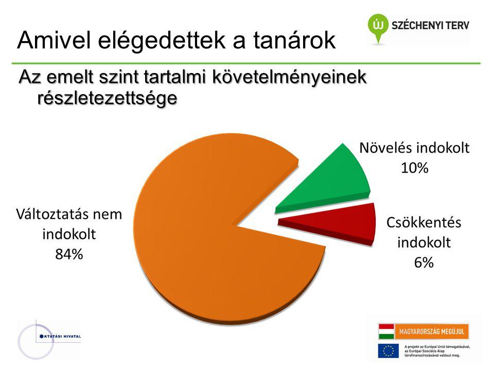 publicstat