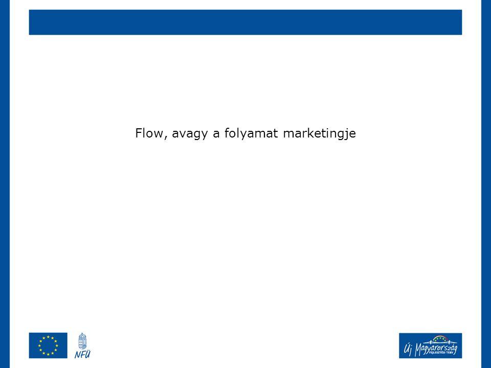 Flow, avagy a folyamat marketingje