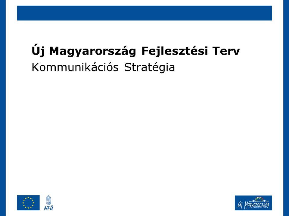 Új Magyarország Fejlesztési Terv Kommunikációs Stratégia