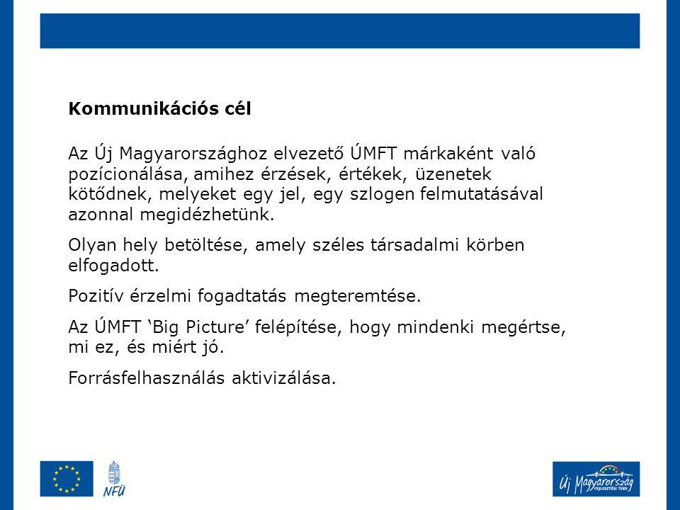 Kommunikációs cél Az Új Magyarországhoz elvezető ÚMFT márkaként való pozícionálása, amihez érzések, értékek, üzenetek kötődnek, melyeket egy jel, egy szlogen felmutatásával azonnal megidézhetünk.