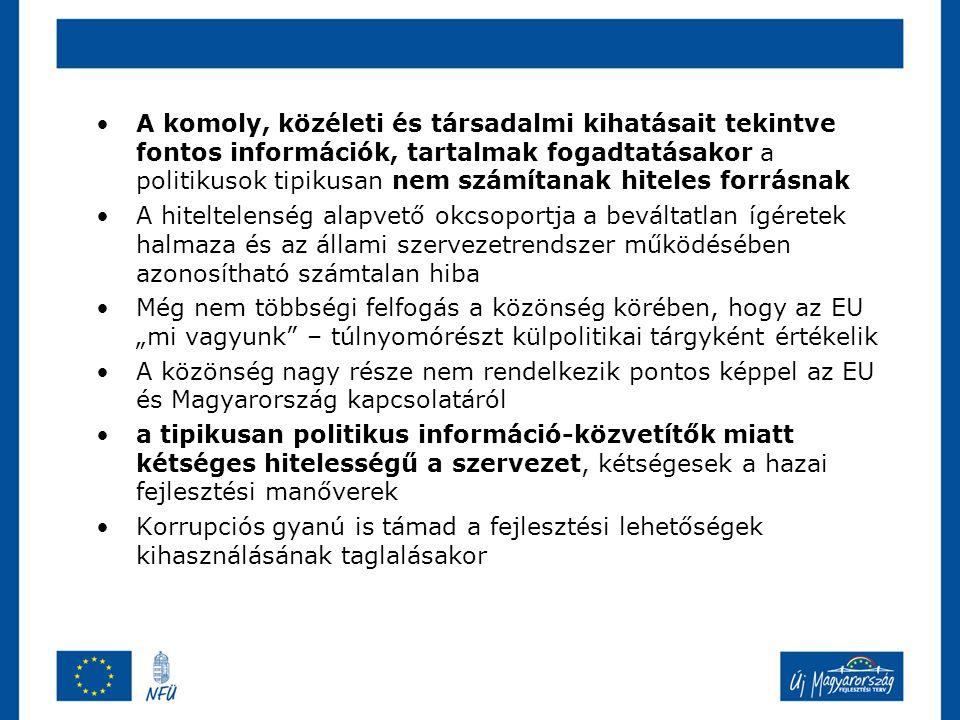 """Új Magyarország nem lesz.Nem fogunk soha """"eljutni oda."""