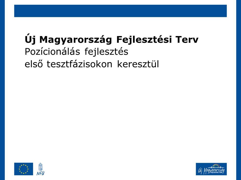 Új Magyarország Fejlesztési Terv Pozícionálás fejlesztés első tesztfázisokon keresztül