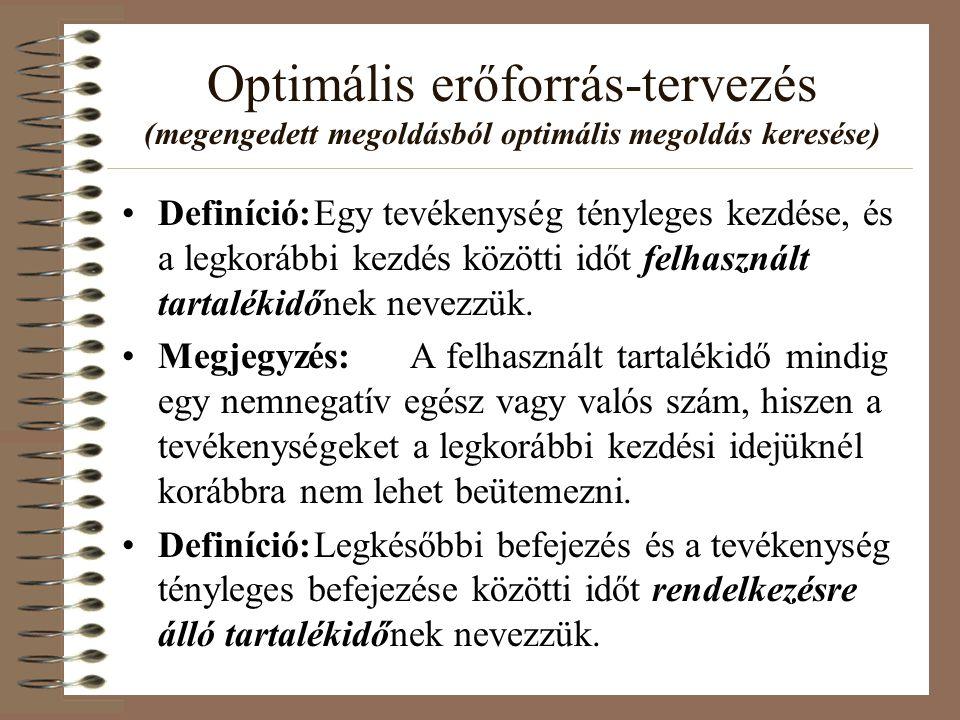 Optimális erőforrás-tervezés (megengedett megoldásból optimális megoldás keresése) •Definíció:Egy tevékenység tényleges kezdése, és a legkorábbi kezdé