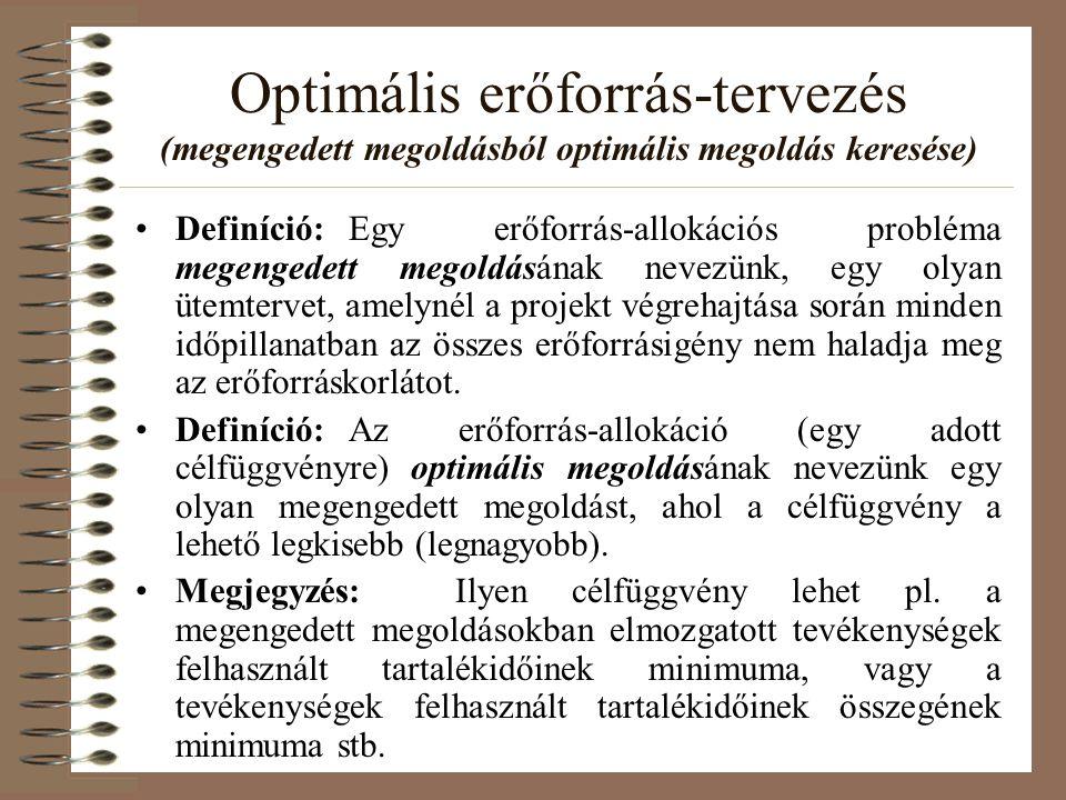 Optimális erőforrás-tervezés (megengedett megoldásból optimális megoldás keresése) •Definíció:Egy erőforrás-allokációs probléma megengedett megoldásán