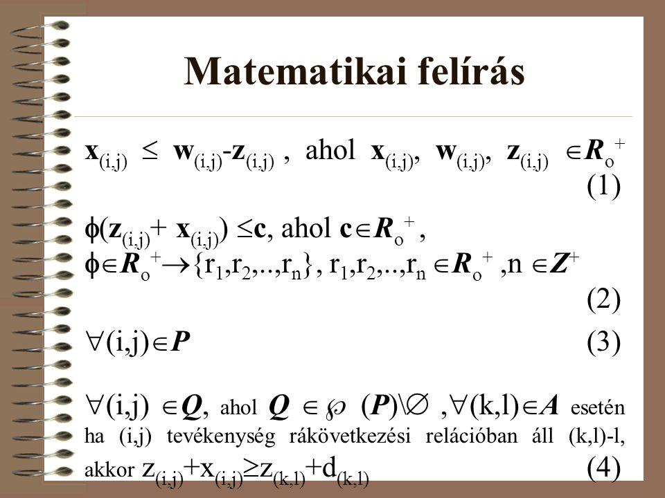 Matematikai felírás x (i,j)  w (i,j) -z (i,j), ahol x (i,j), w (i,j), z (i,j)  R o + (1)  (z (i,j) + x (i,j) )  c, ahol c  R o +,  R o +  {r 1
