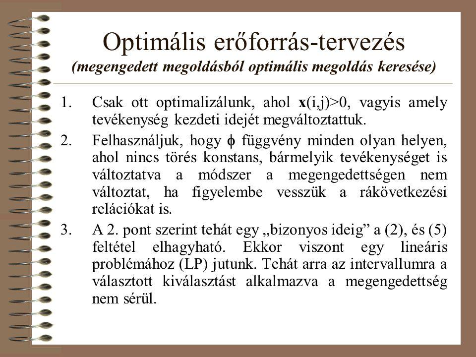 Optimális erőforrás-tervezés (megengedett megoldásból optimális megoldás keresése) 1.Csak ott optimalizálunk, ahol x(i,j)>0, vagyis amely tevékenység