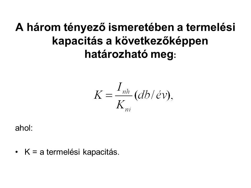 A három tényező ismeretében a termelési kapacitás a következőképpen határozható meg : ahol: •K = a termelési kapacitás.