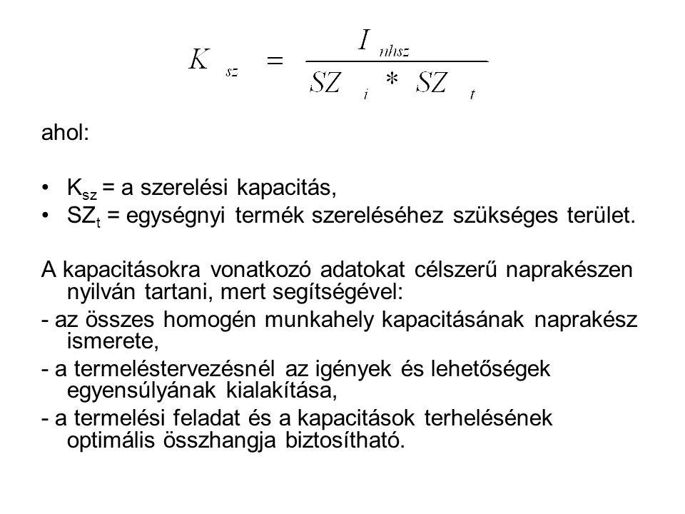 ahol: •K sz = a szerelési kapacitás, •SZ t = egységnyi termék szereléséhez szükséges terület. A kapacitásokra vonatkozó adatokat célszerű naprakészen