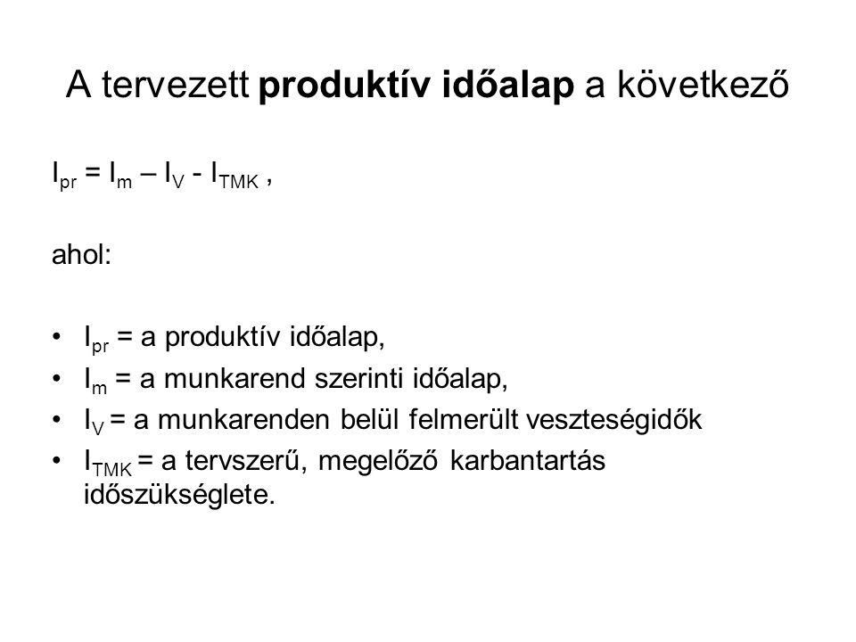 A tervezett produktív időalap a következő I pr = I m – I V - I TMK, ahol: •I pr = a produktív időalap, •I m = a munkarend szerinti időalap, •I V = a m