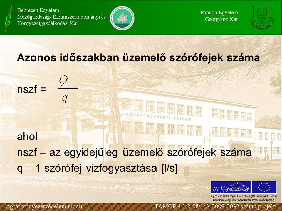 Azonos időszakban üzemelő szórófejek száma nszf = ahol nszf – az egyidejűleg üzemelő szórófejek száma q – 1 szórófej vízfogyasztása [l/s]