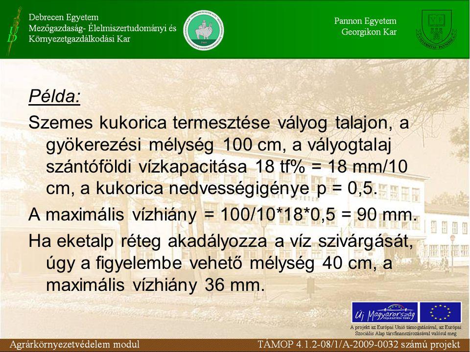 Példa: Szemes kukorica termesztése vályog talajon, a gyökerezési mélység 100 cm, a vályogtalaj szántóföldi vízkapacitása 18 tf% = 18 mm/10 cm, a kukorica nedvességigénye p = 0,5.