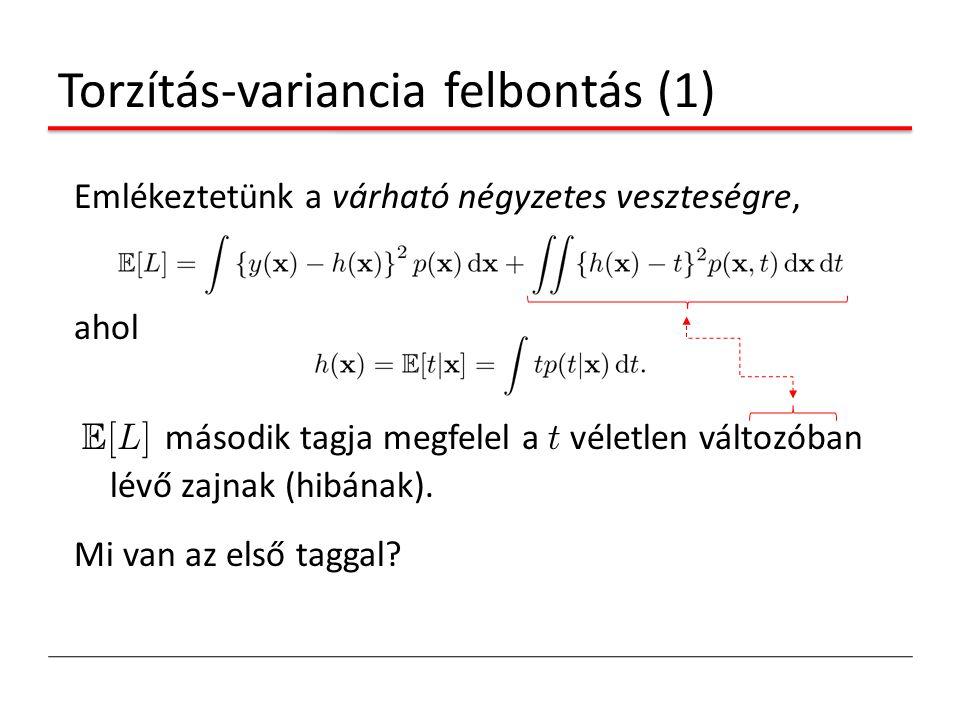 Torzítás-variancia felbontás (1) Emlékeztetünk a várható négyzetes veszteségre, ahol E [L] második tagja megfelel a t véletlen változóban lévő zajnak